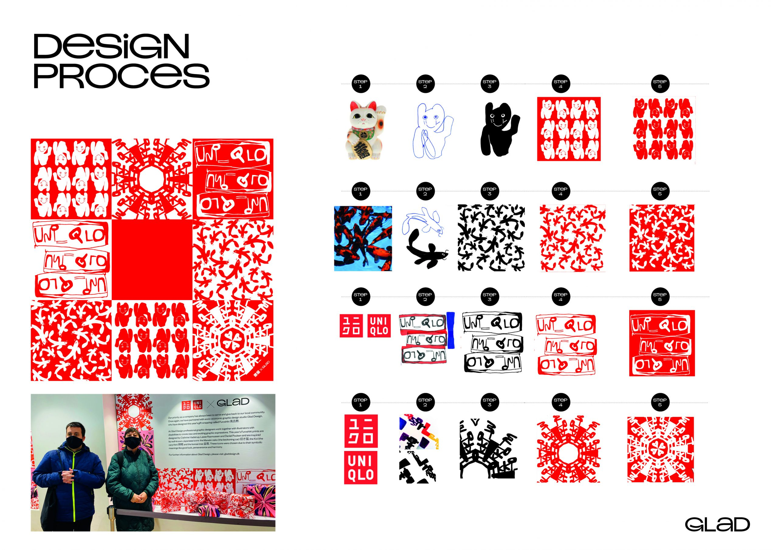 Designproces for Uniqlo
